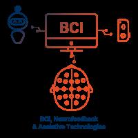 Brain Vision BCI wText