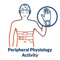 Peripheral Physiology Activity_wText